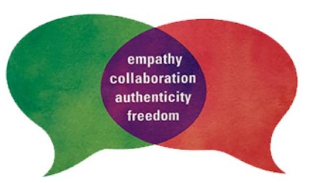 Workshops on communication